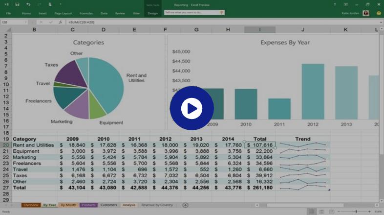 11 chuyên đề về hàm giúp bạn thành thạo Excel